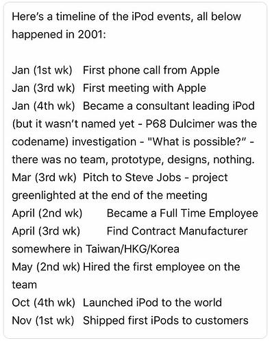 ipod development timeline